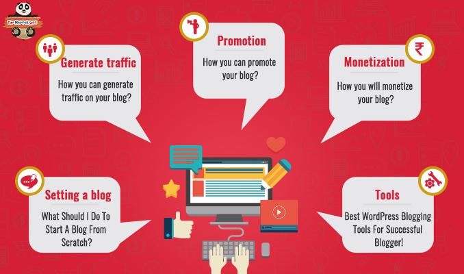 how-to-set-up-wordpress-blog-and-make-money-online-the-maverick-spirit