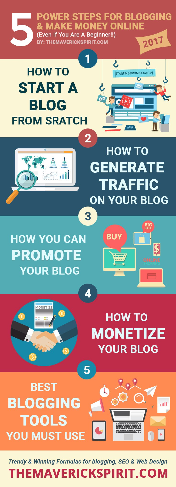 how-to-start-a-blog-and-make-money-online-5-blogging-steps-the-maverick-spirit