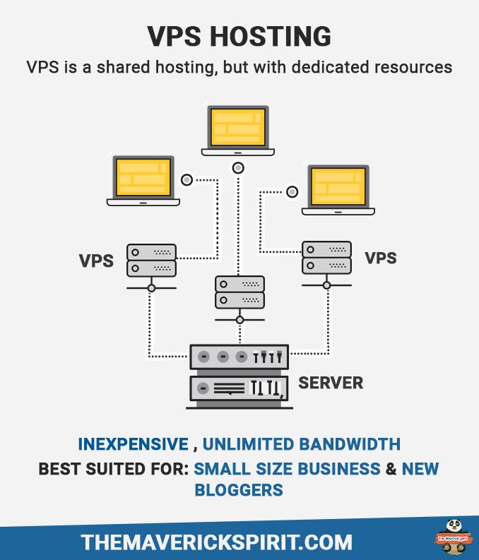 vps-website-hosting