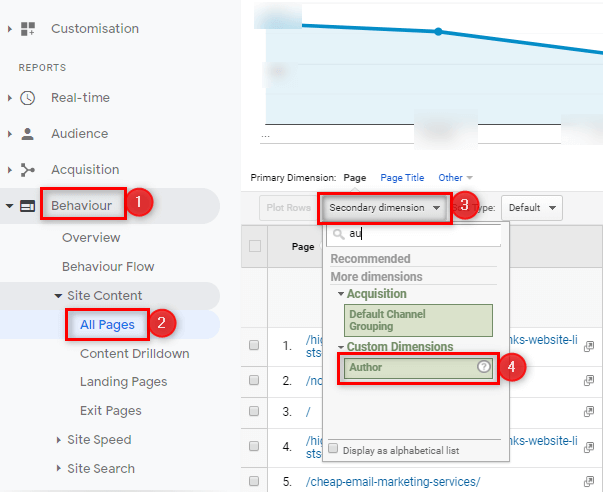 display-reports-in-google-analytics-secondary-dimension