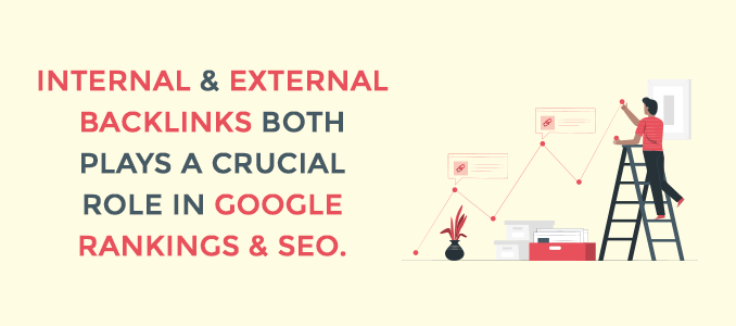 internal-external-backlinks-improves-seo-rankings