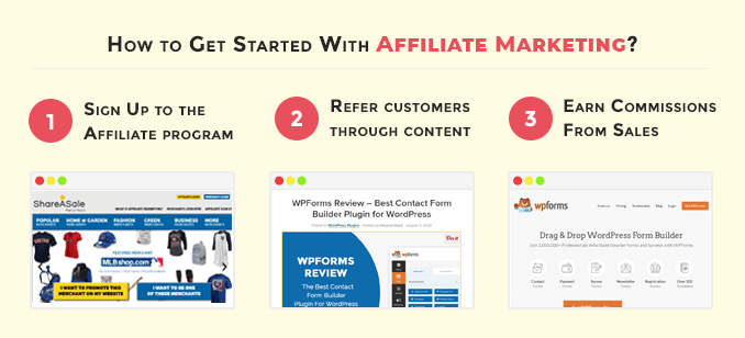 how-to-get-started-with-affiliate-marketing