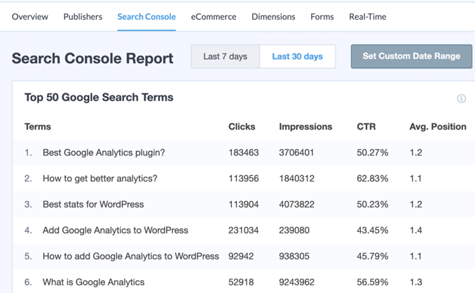 monsterinsights-analytics-dashboard