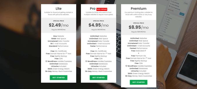 greengeeks-wordpress-hosting-plans