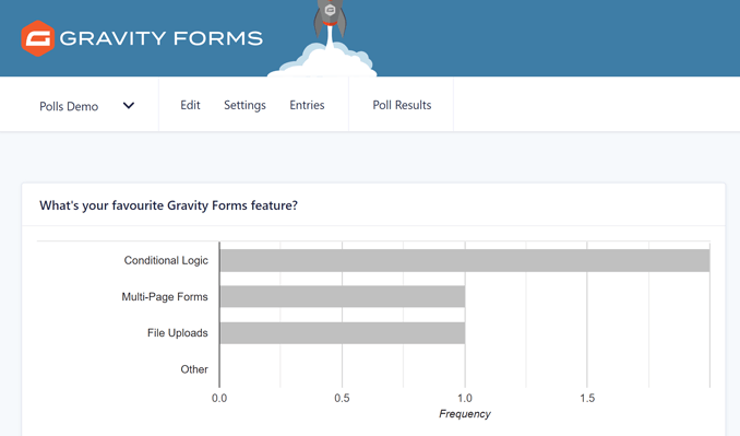 gravity-forms-polls-and-survey-add-on-for-your-wordpress-forms